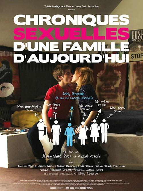 Chroniques sexuelles d'une famille d'aujourd'hui film affiche